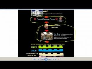 Структура совкового сионизма