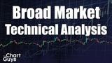 SPY IWM QQQ XLF VIX Oil NatGas Technical Analysis Chart 222019 by ChartGuys.com
