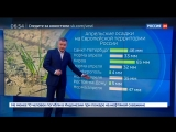 Прогноз погоды от 25 апреля