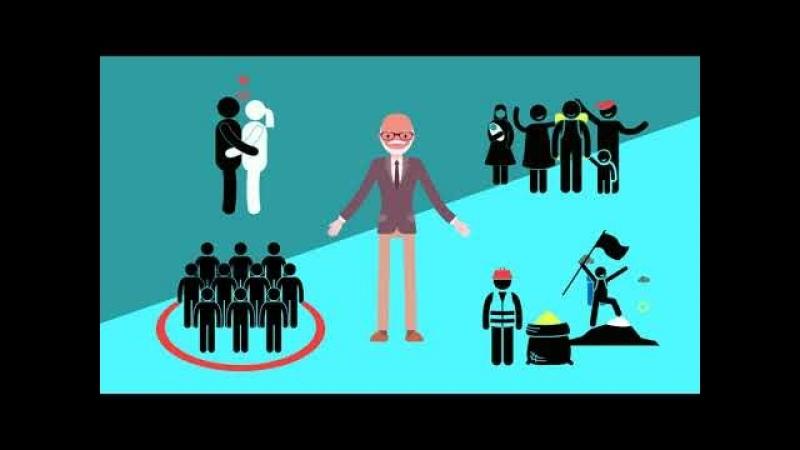 Потребности человека (ДОП, ДПП) (1)