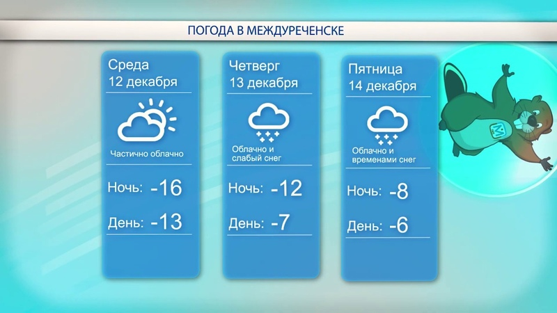 Прогноз погоды на 3 дня от 11 декабря 2018