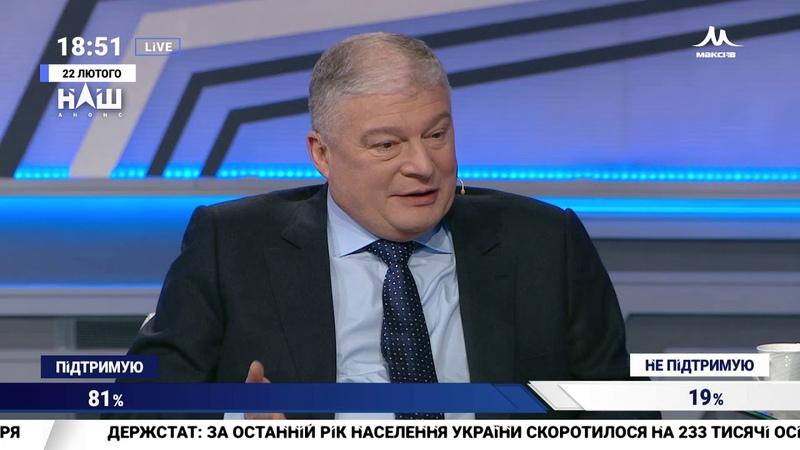 Протистояння між Тимошенко і Порошенко Третій Майдан Нові рейтинги кандидатів Події тижня 22 02 19