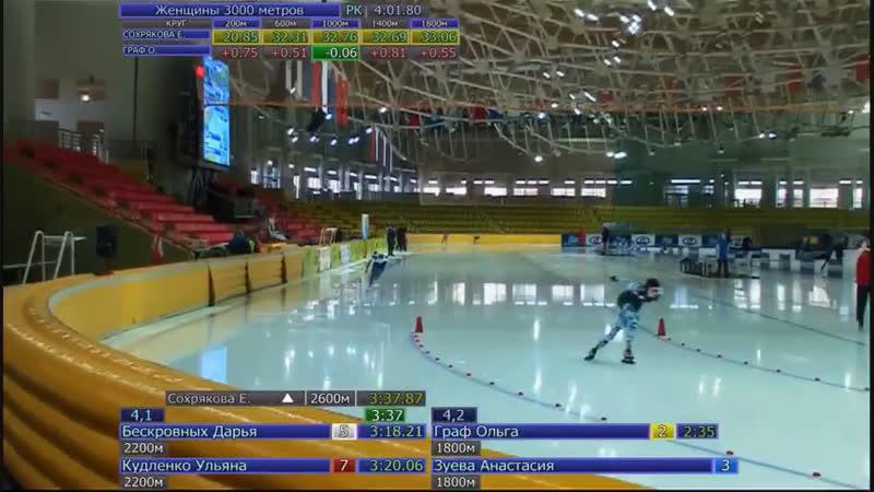 Дисквалификация Зуевой А, на этапе кубка России