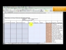 Настройки в Яндекс.Директ. Excel. Обзор интерфейса. Коммандер. Ставки.