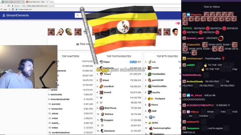 When ForsenE becomes the most used twitch emote