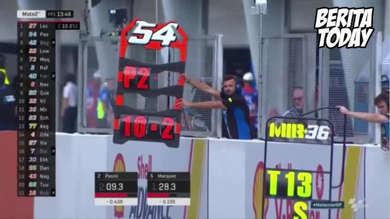Hasil FP1 Moto2 Sepang Malaysia 2018