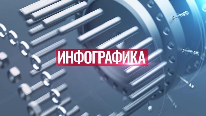 Закажи видео на pvastudio.ru