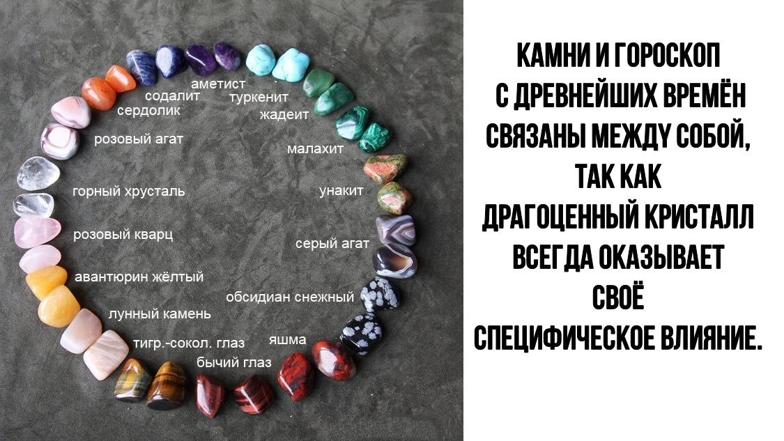 Камни талисманы для Знаков Зодиака. CgKQV_daeiE