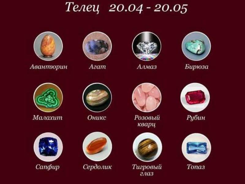 Камни талисманы для Знаков Зодиака. C1AUHYE5drc