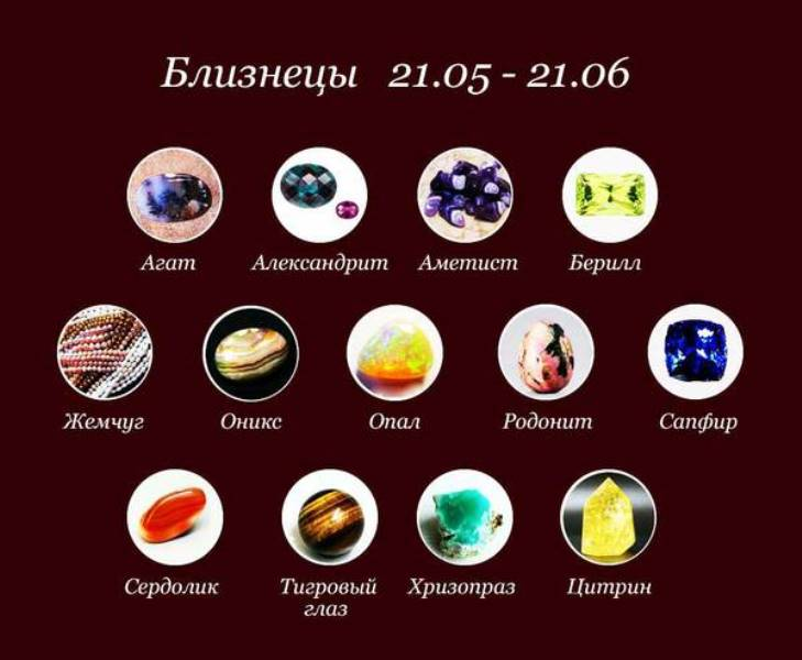 Камни талисманы для Знаков Зодиака. 0ucZaRAMACY