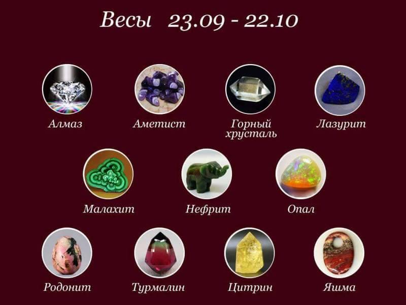 Камни талисманы для Знаков Зодиака. MuUb4Osfgic