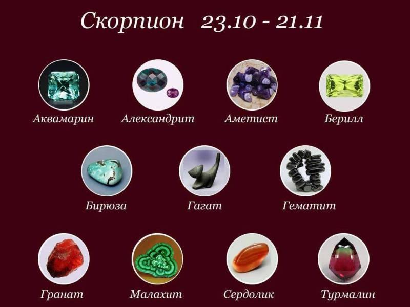 Камни талисманы для Знаков Зодиака. 3ZaGJOQY-zw