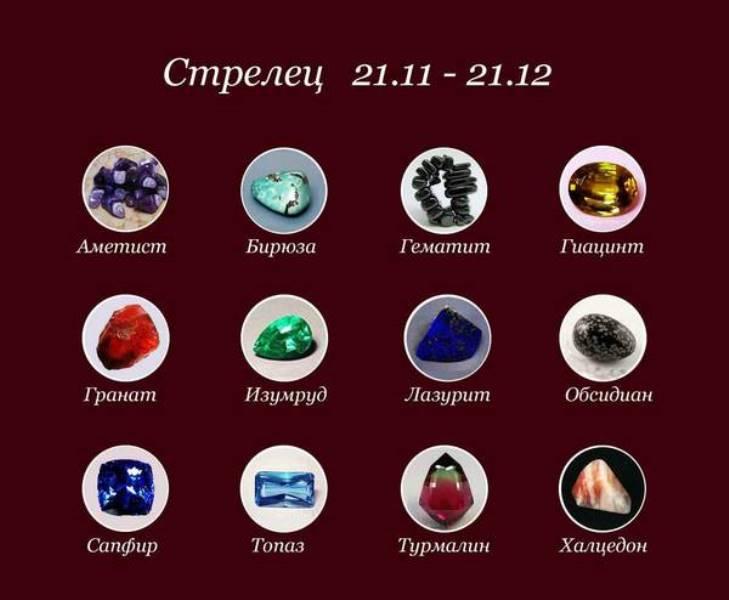 Камни талисманы для Знаков Зодиака. KbJjLNIduJQ