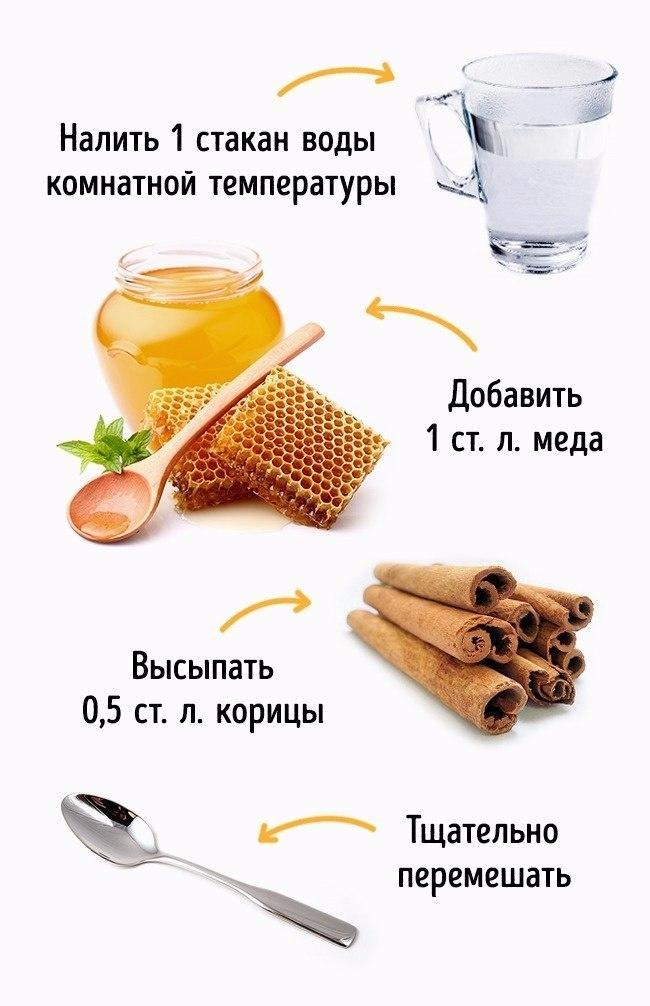 Как принимать корицу с медом чтобы похудеть