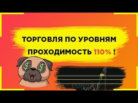 Стратегия для Биномо | 110% проходимость!