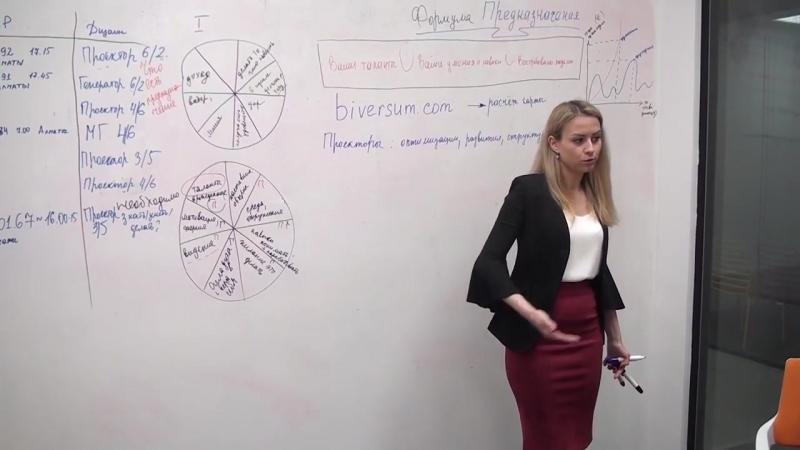 Как проектору взаимодействовать если он не может инициировать