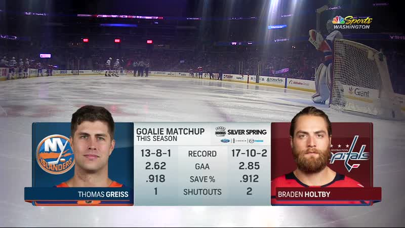 NHL 18/19, RS, New York Islanders - Washington Capitals [18.01.2019, NBCS-WSH]