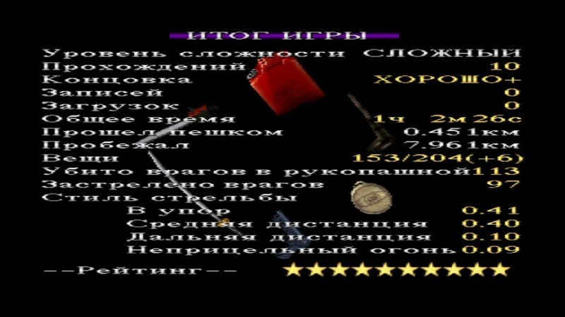 Silent Hill 1 10 star ranking