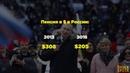 Как обесценились пенсии за 5 лет