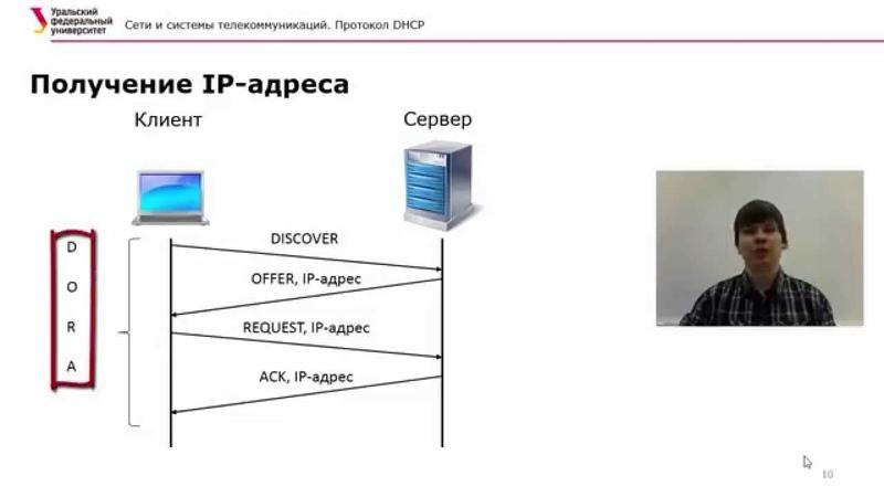 Протокол DHCP | Архив