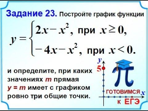 ОГЭ Задание 23 Кусочная функция Две параболы