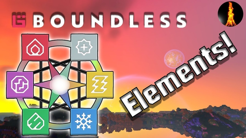 Element Interactions Boundless v 201