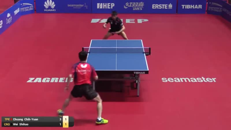 Chuang Chih-Yuan vs Wei Shihao | Croatia Open 2019 (R16)
