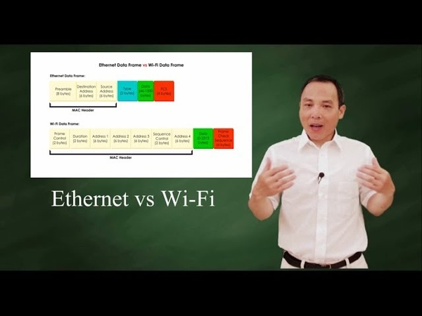 Difference between Ethernet and Wi Fi