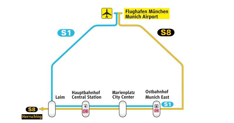 Условный маршрут движения электричек