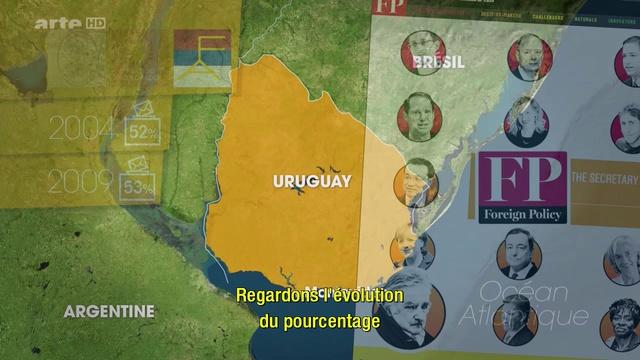 L'URUGUAY APRES PEPE MUJICA VOSTF 7.03.2015 Arte
