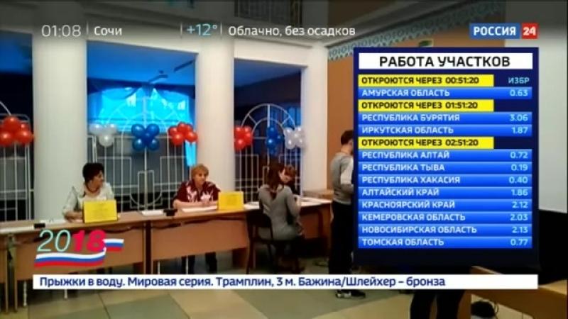 Россия 24 - В Еврейской автономии за ходом голосования будут следить представители ОБСЕ - Россия 24
