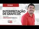 Interpretação de gráficos - Professor Cristiano Marcell