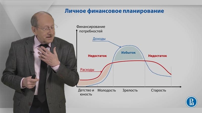 Обновленный курс «Управление личными финансами». Лекция 1