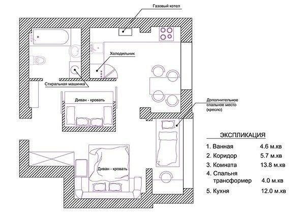 Перепланировка однокомнатной квартиры
