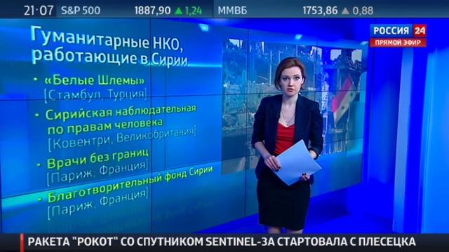 Новости на Россия 24 • Прокол на ровном месте: западные СМИ попали пальцем в небо
