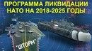 Ядерный паритет Владимира Путина/Новое оружие России