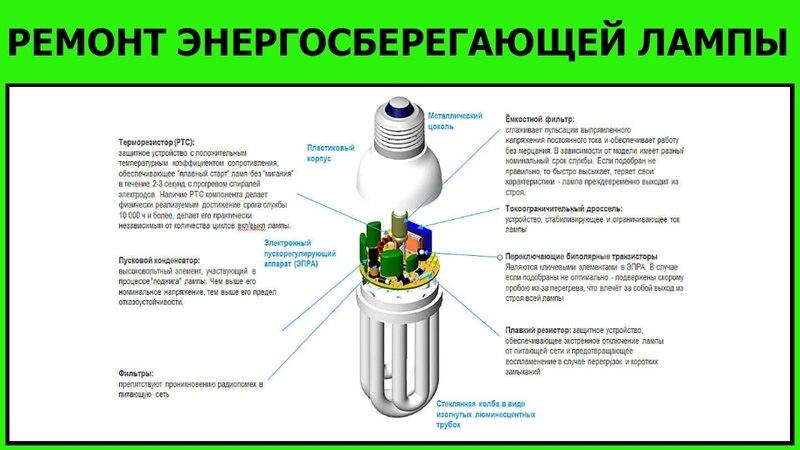 РЕМОНТ №3 энергосберегающей лампы энергосберегающих ламп ПРОСТО О СЛОЖНОМ сможет каждый