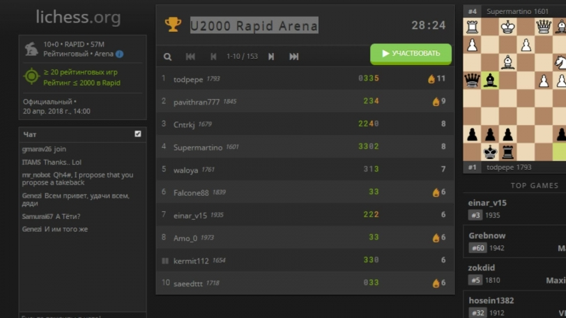 U2000 Rapid Arena Lichess.org [RU] MGTOW