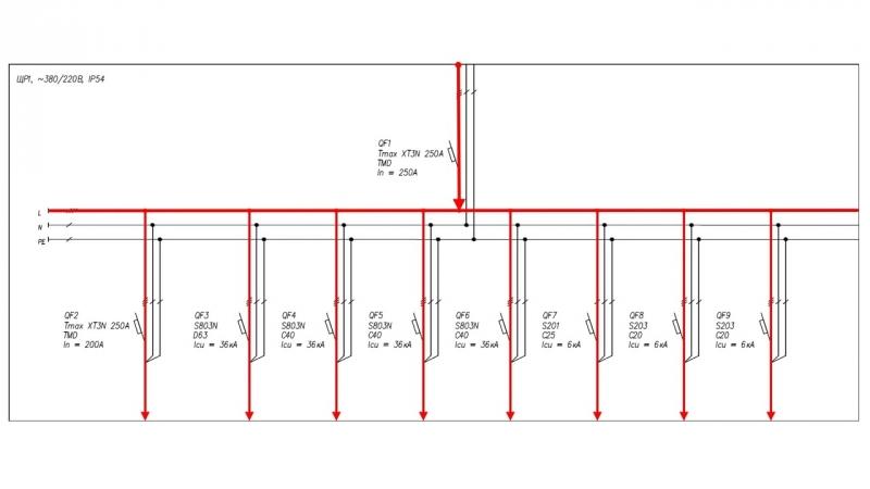 Обзор оболочек АББ для распределительных щитов vk.com/public157808952