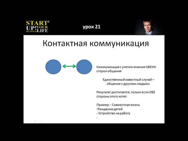 Урок 21 Контактная коммуникация