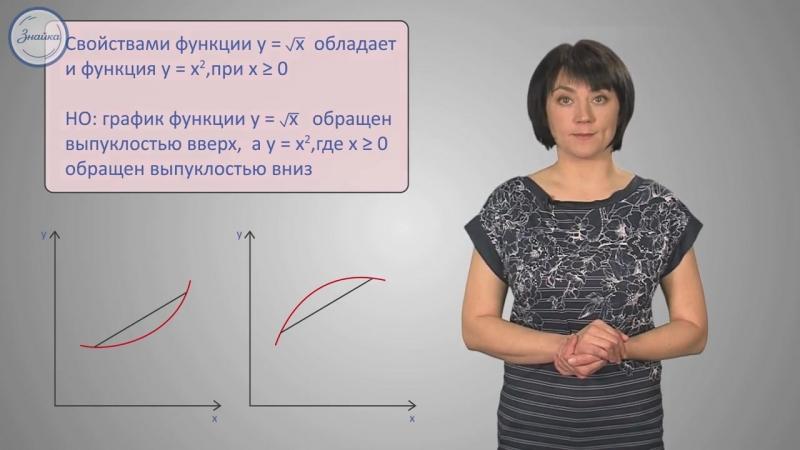 Алгебра 8 Функция y=√x, ее свойства и график