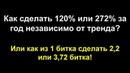 Omnia. Торговый Бот. Как сделать 120% или 272% за год независимо от тренда?