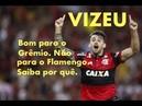 Felipe Vizeu pode ser bom reforço para o Grêmio. Não para o Flamengo. Saiba por quê.