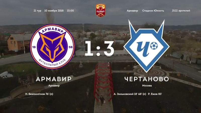 Армавир - Чертаново 13 Обзор матча Чемпионата ФНЛ 20182019. 21-й тур.