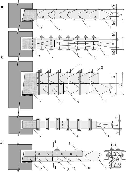 Усиление элементов деревянных конструкций