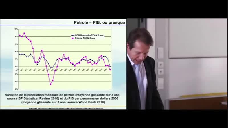 Jean-Marc Jancovici - Energies fossiles et climat - Gérer la contrainte carbone, un jeu d'enfant _