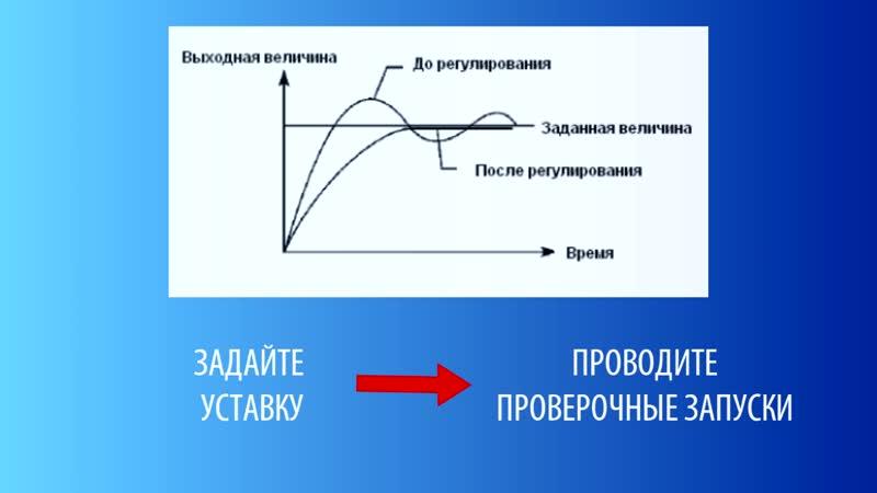 Настройка ПИД-регулятора