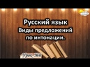Русский язык Урок №6 Тема Виды предложений по интонации