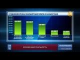 Средняя заработная плата в Казахстане перевалила за 157000 тенге..Откуда такие цифры
