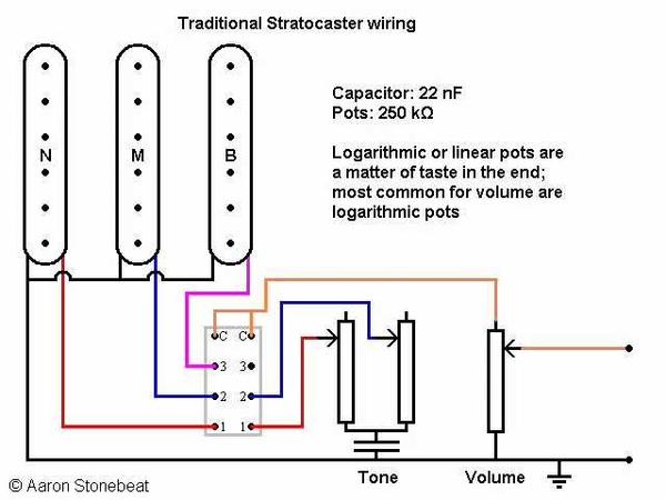 Basic Guitar Electronics IV - Switches Strat